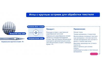 DBX1 Schmetz иглы для универсальной машины (10шт.)